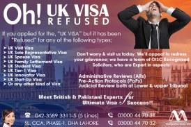Visa Refusal Consultant in Pakistan, Visa Appeal Consultant from Lahore,