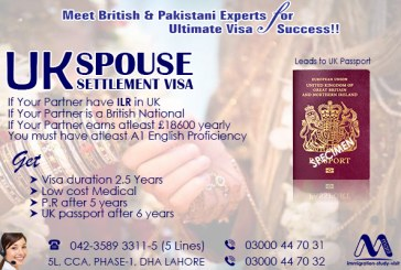 Apply UK Spouse Visa  Through Our Experts
