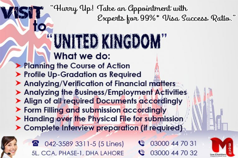 Apply UK Visit Visa Through Us.